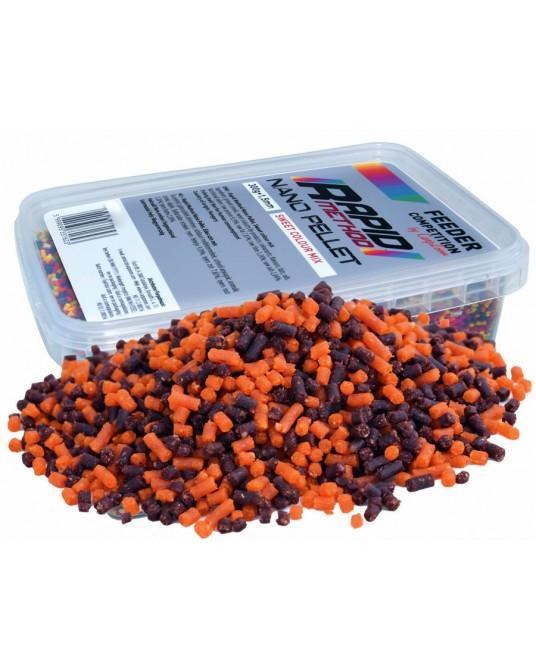 Mikro peletės Rapid Method Nano