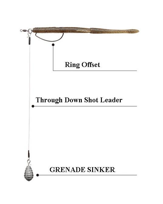 Pavadėliai Nogales Shot Riger Long 13cm